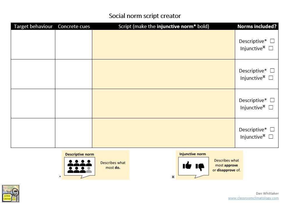 Social norm script creator
